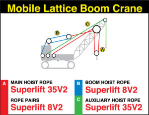 superlift_lattice-boom