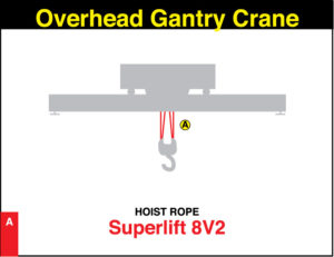 superlift_gantry-crane